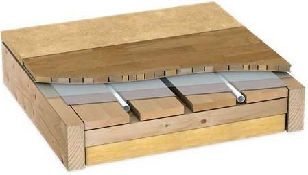 Система теплый пол в деревянных полах