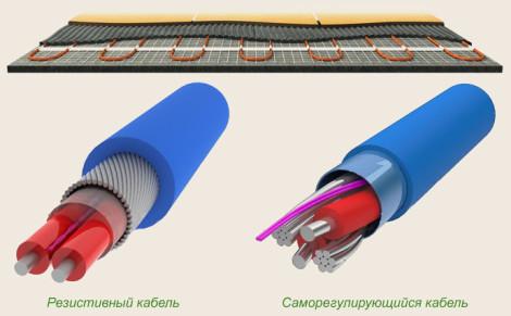 Два вида кабелей